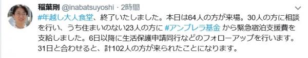 200104otonasyokudou